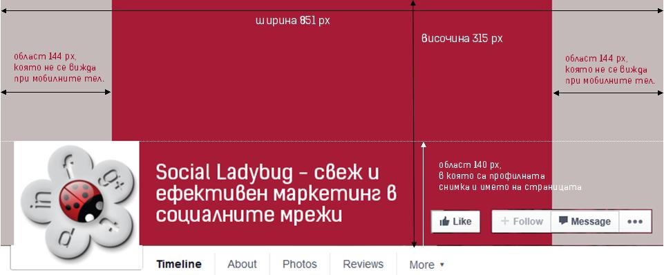 Размери Facebook cover photo