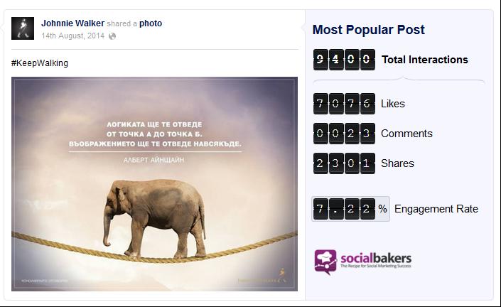 Втори по-популяеност пост във Facebook за август
